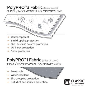 "PolyPRO 1 Car Covers-Fits SUVs and Pickups Up to 187""L"