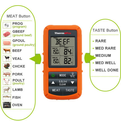 ThermoPro TP20 Dual-Probe Digital Wireless Meat Thermometer