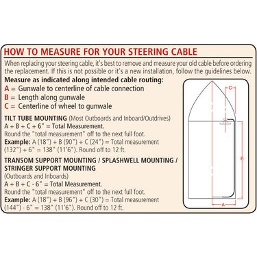 SeaStar Solutions No Feedback Twin Cable Rack-and-Pinion Steering System, SS152