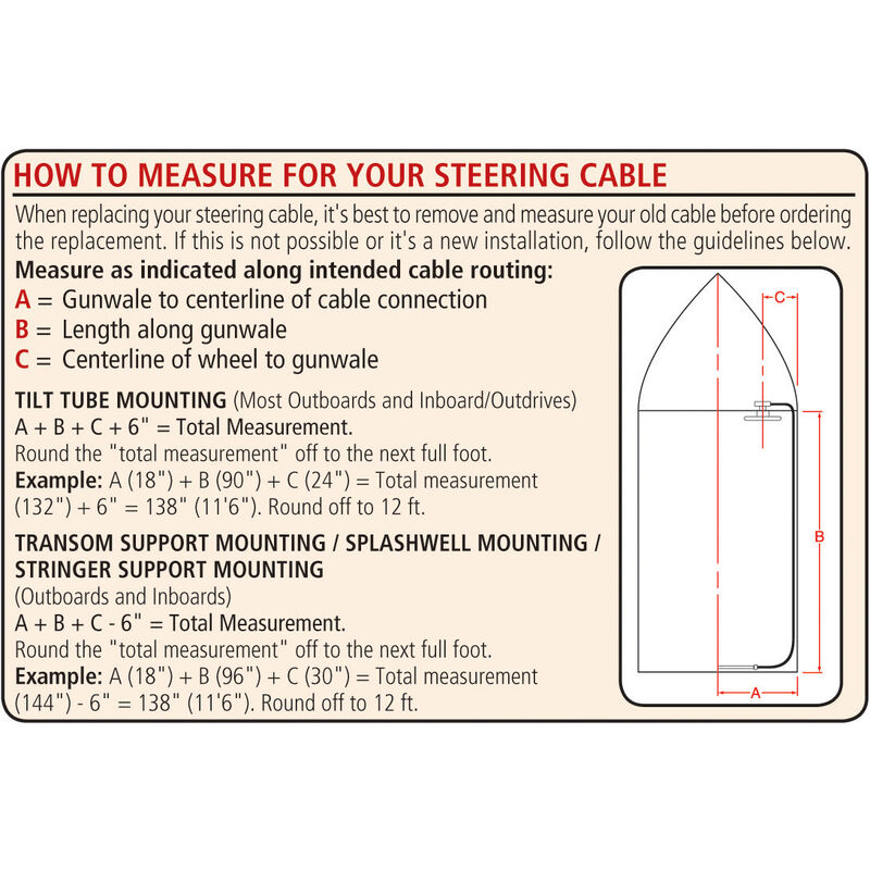 SeaStar Solutions No Feedback Twin Cable Rack-and-Pinion Steering System, SS152 image number 2