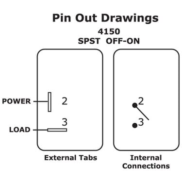 Blue Sea WeatherDeck Toggle Switch - SPST, OFF-(ON)
