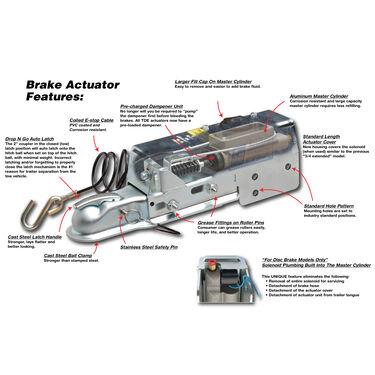 Tie Down Trailer Drum Brake Actuator, 6,600-lb. Capacity